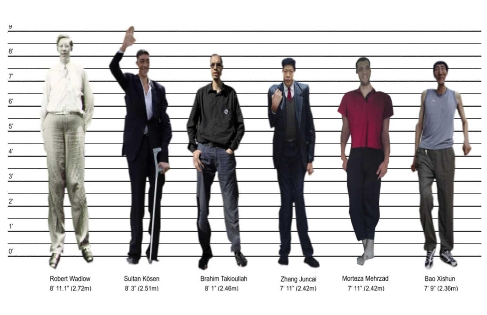 en-uzun-insanlar-1558516073.jpg